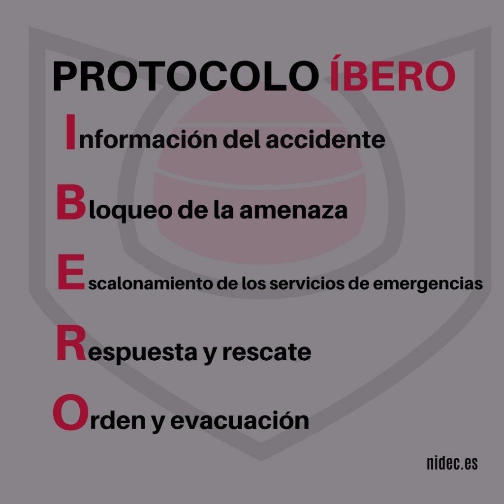 Infografía sobre el protocolo íbero